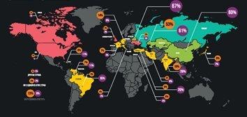 Отношения России с другими странами мира